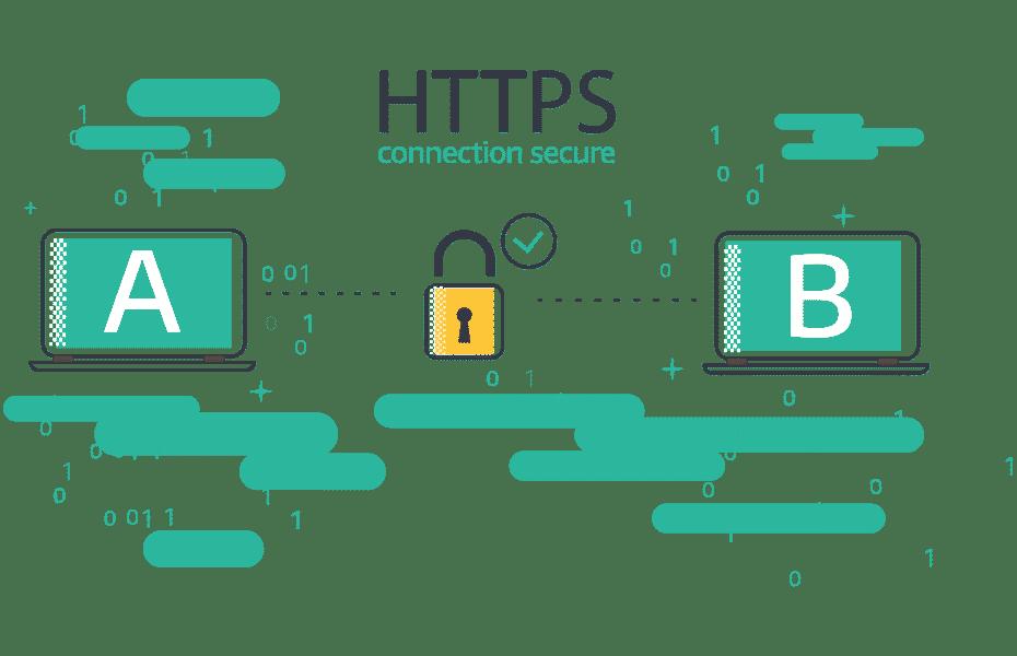 HTTP/2, HTTPS, SSL Secure connection
