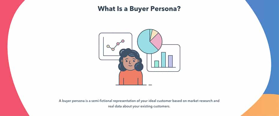 Marketing Digitale | My Persona