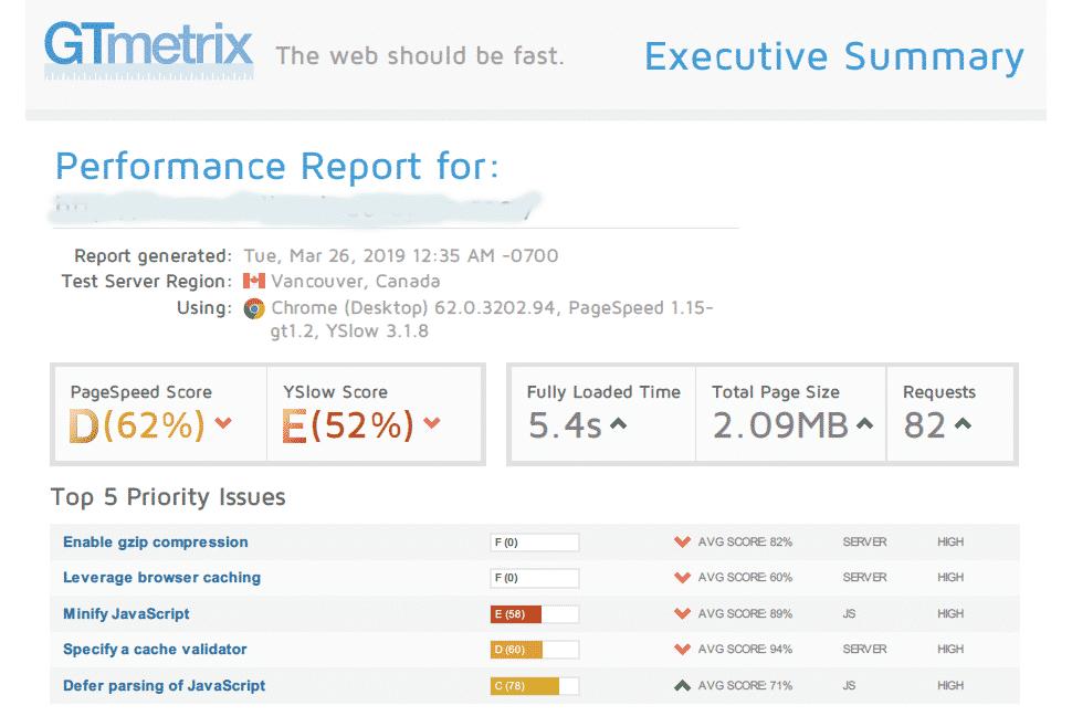 GTmetrix | Basso Score