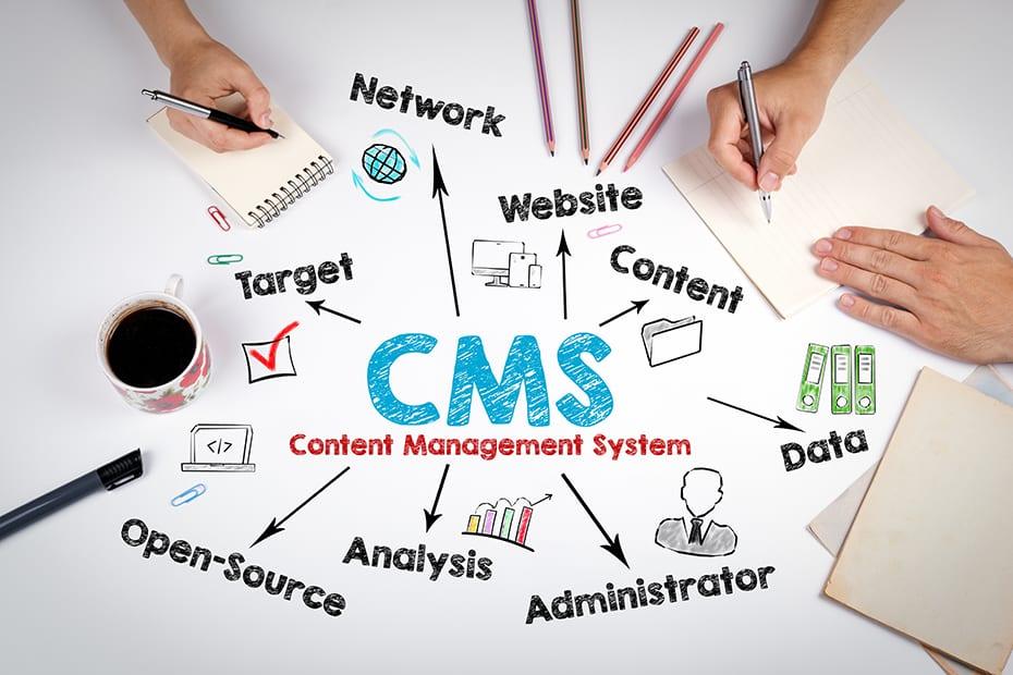 Cos'è un CMS acronimo di Content Management System?