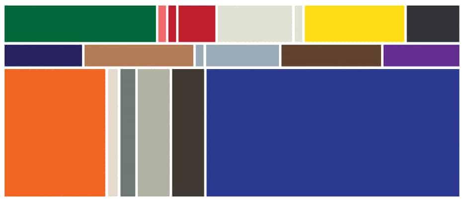 Principali errori grafici | Schema colori errato