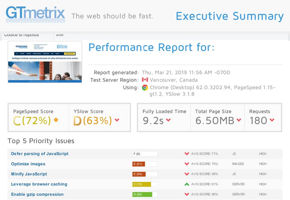 GTmetrix | Esempio Sito Web lento