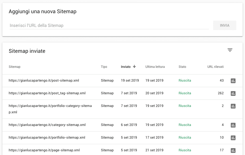 Errori SEO Organica: Sitemap