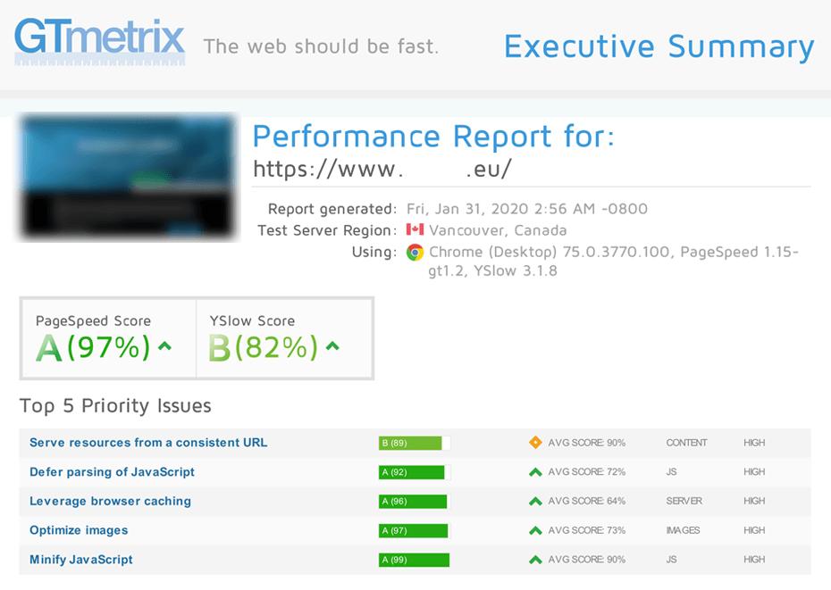 GTmetrix | Controllo Sito Web online | Classe A