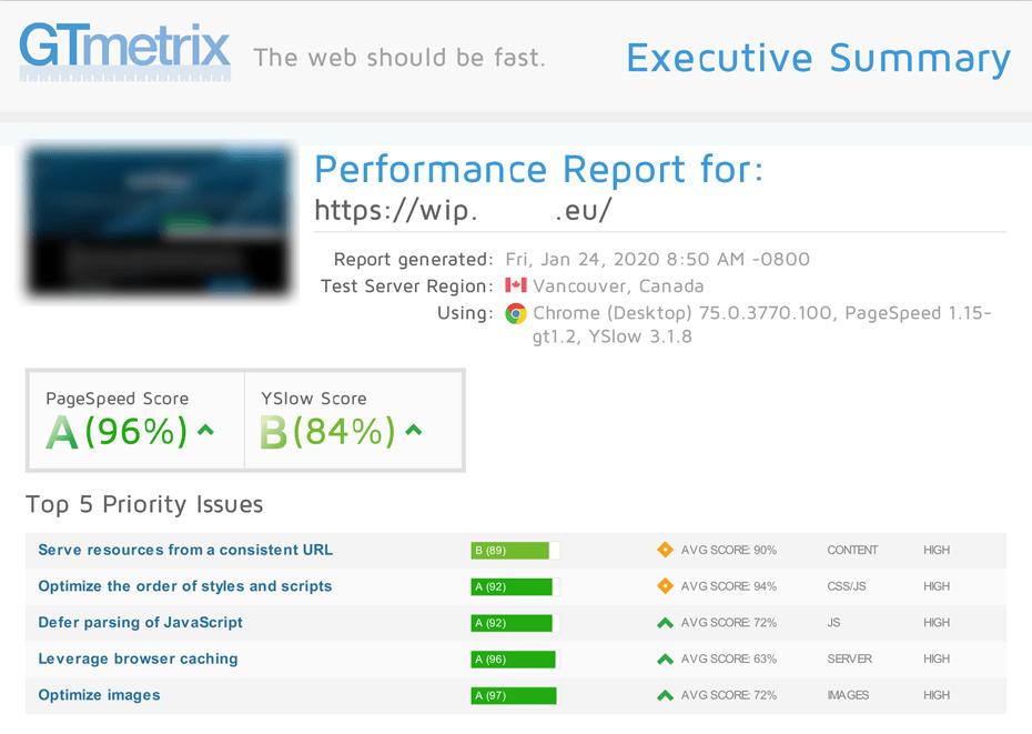 GTmetrix | Controllo Sito Web staging | Classe A