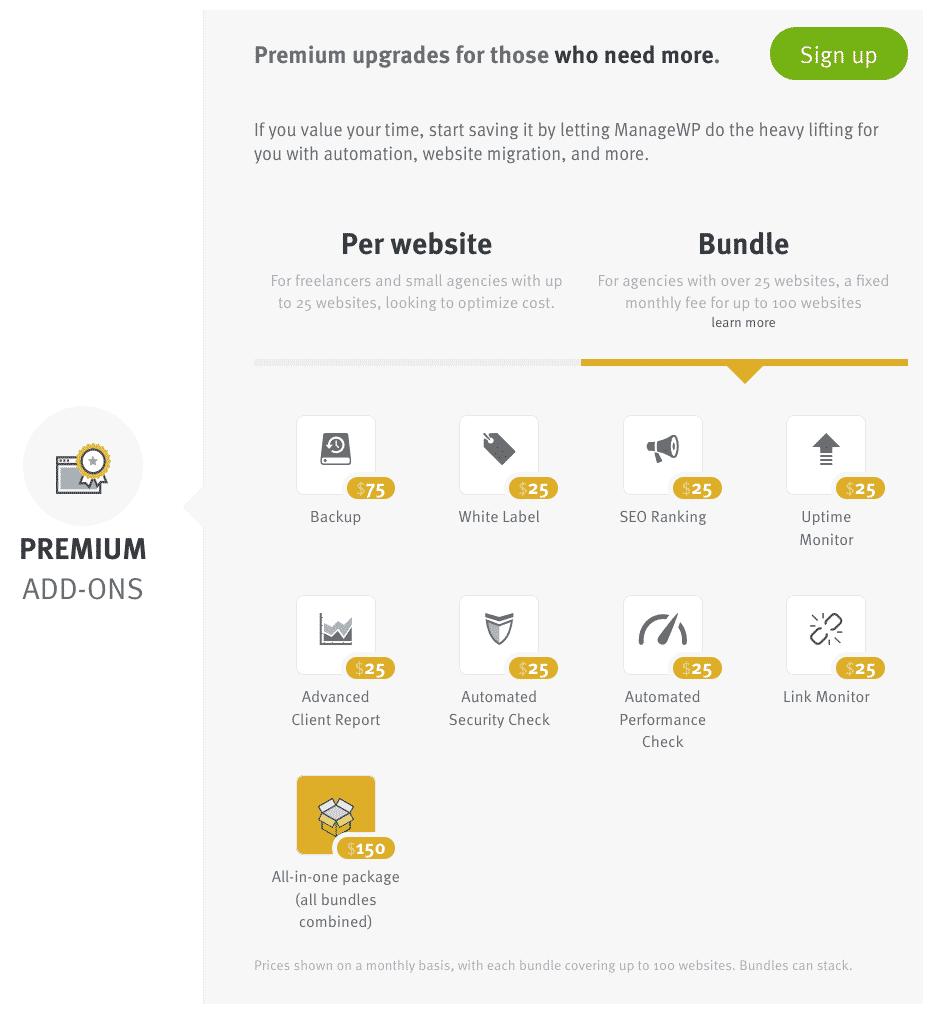 ManageWP | Premium bundled addons
