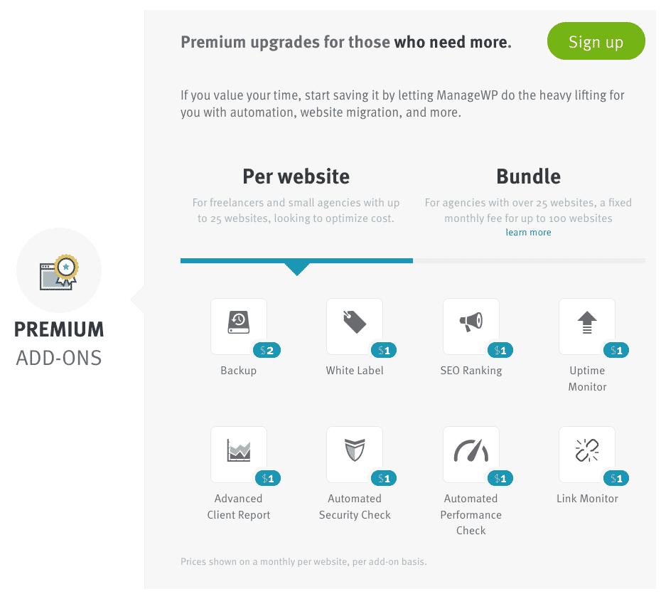 ManageWP | Premium 1 Website addons