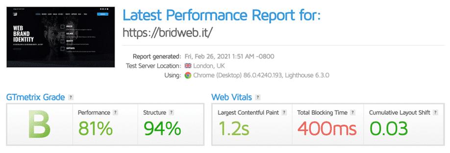 GTmetrix | Valutazione febbraio 2021 di bridweb.it