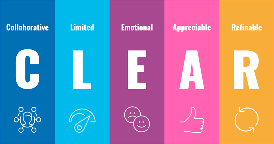 Content Marketing. Metodo CLEAR (Collaborative, Limited, Emotional, Appreciable, Refinable)